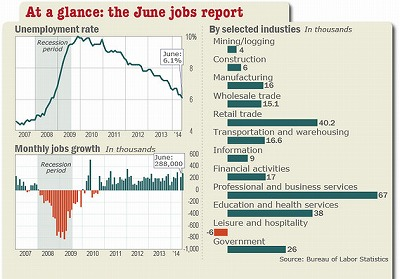marketwatch-jobs