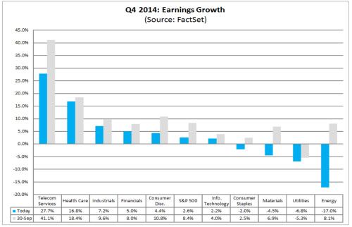 factset-earings