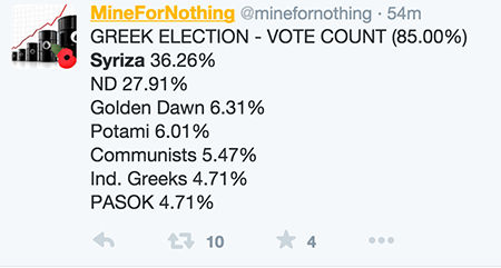 greece-result