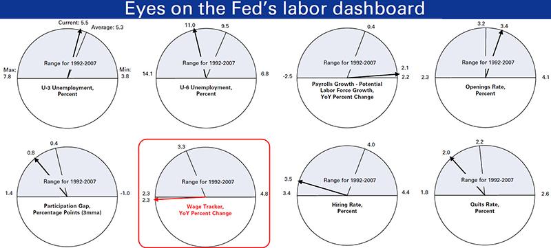 labor-market1