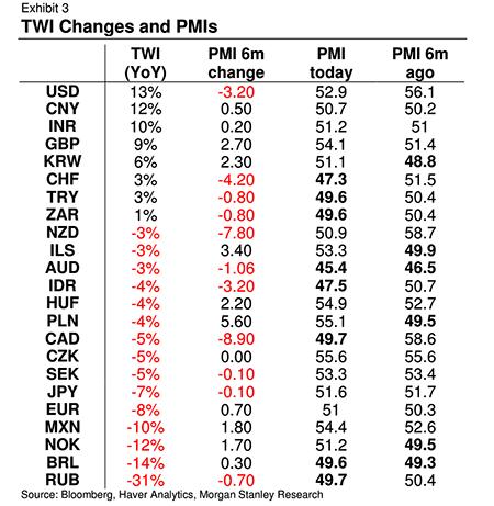 ms (出所:Morgan Stanley) 一方で、株式市場とファンダメン... バロンズ誌:
