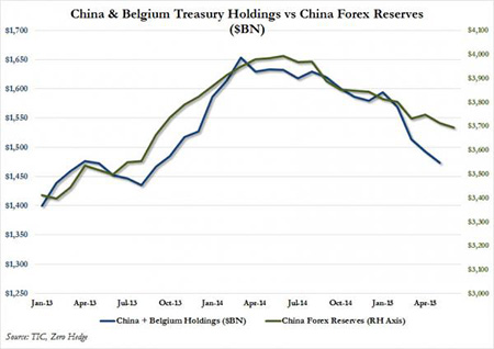 China vs Reserves_0