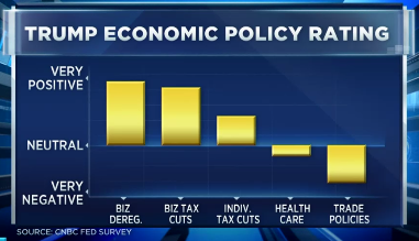 trump-economic-policy