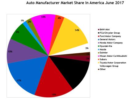 AutoBrand_Sales