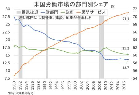labor_share