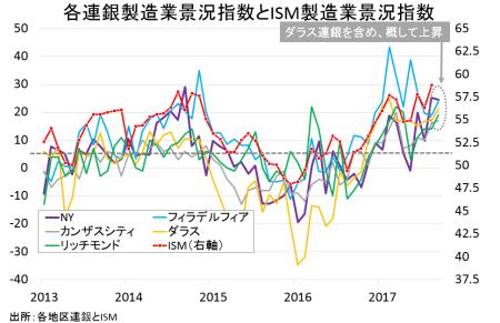 manufacturing_index
