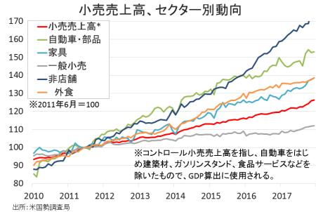 rs_index