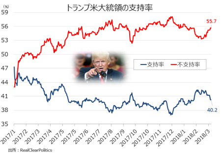trump-approval-rate