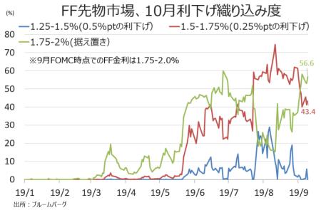 sep-ff10