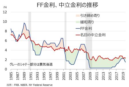 ff_easing