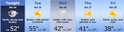 weather-nyc