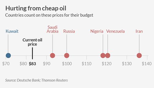 141029152705-oil-budget-620xa copy