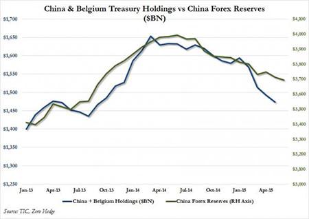 China vs Reserves_0