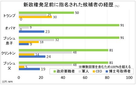 cabinet-ratio1