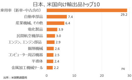 jp-export