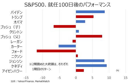 100_equity