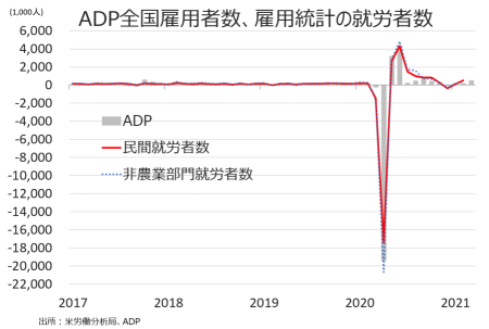 adp21mar