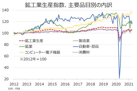 IP_21Apr_index